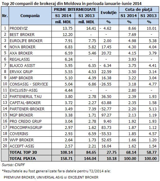 brokeri-s1-2014-md